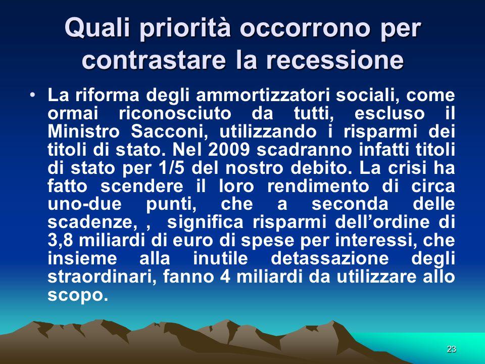 23 Quali priorità occorrono per contrastare la recessione La riforma degli ammortizzatori sociali, come ormai riconosciuto da tutti, escluso il Ministro Sacconi, utilizzando i risparmi dei titoli di stato.