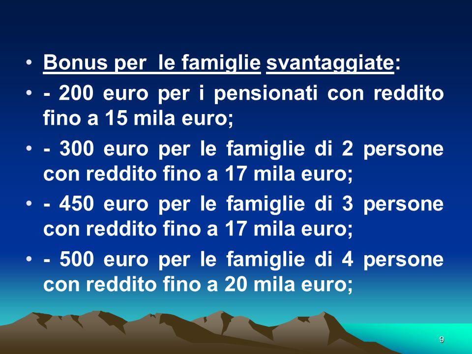 9 Bonus per le famiglie svantaggiate: - 200 euro per i pensionati con reddito fino a 15 mila euro; - 300 euro per le famiglie di 2 persone con reddito fino a 17 mila euro; - 450 euro per le famiglie di 3 persone con reddito fino a 17 mila euro; - 500 euro per le famiglie di 4 persone con reddito fino a 20 mila euro;