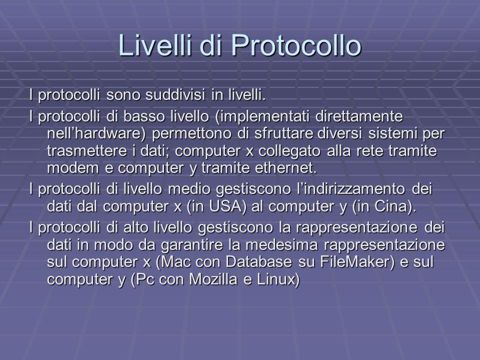 Livelli di Protocollo I protocolli sono suddivisi in livelli.