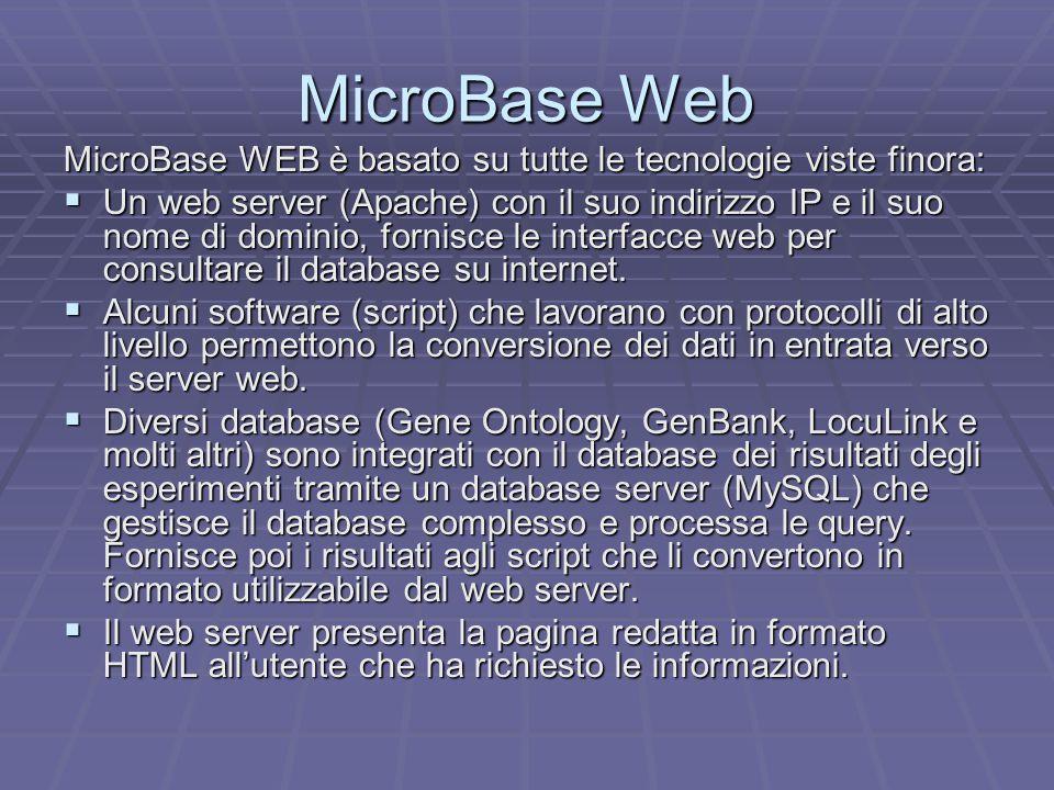 MicroBase Web MicroBase WEB è basato su tutte le tecnologie viste finora:  Un web server (Apache) con il suo indirizzo IP e il suo nome di dominio, fornisce le interfacce web per consultare il database su internet.