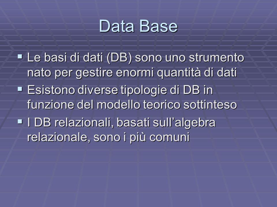 Data Base  Le basi di dati (DB) sono uno strumento nato per gestire enormi quantità di dati  Esistono diverse tipologie di DB in funzione del modello teorico sottinteso  I DB relazionali, basati sull'algebra relazionale, sono i più comuni