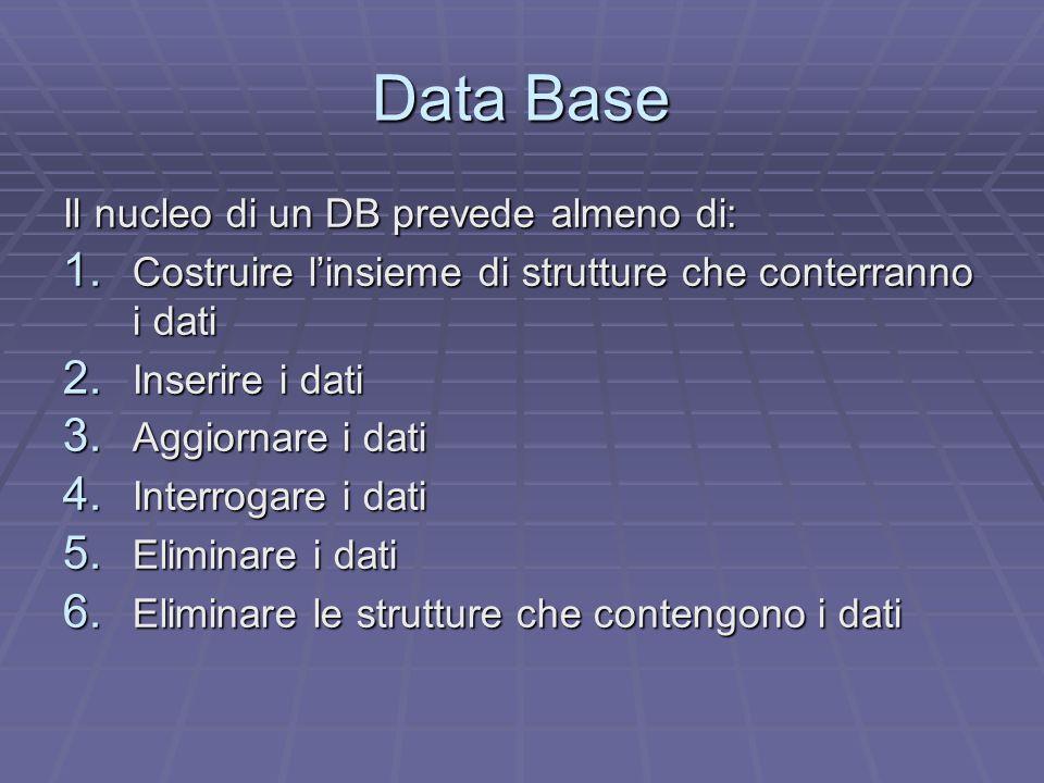 Data Base Il nucleo di un DB prevede almeno di: 1.