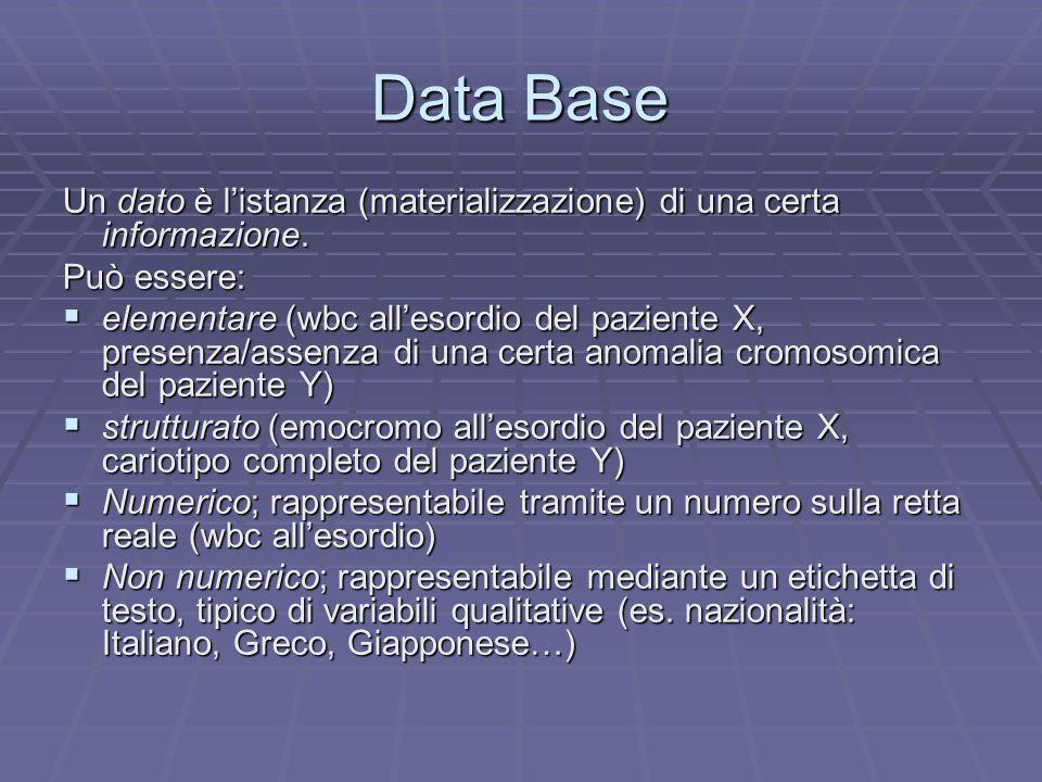 Data Base Un dato è l'istanza (materializzazione) di una certa informazione.