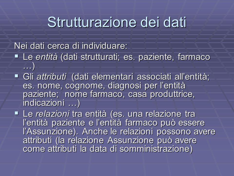 Strutturazione dei dati Nei dati cerca di individuare:  Le entità (dati strutturati; es.