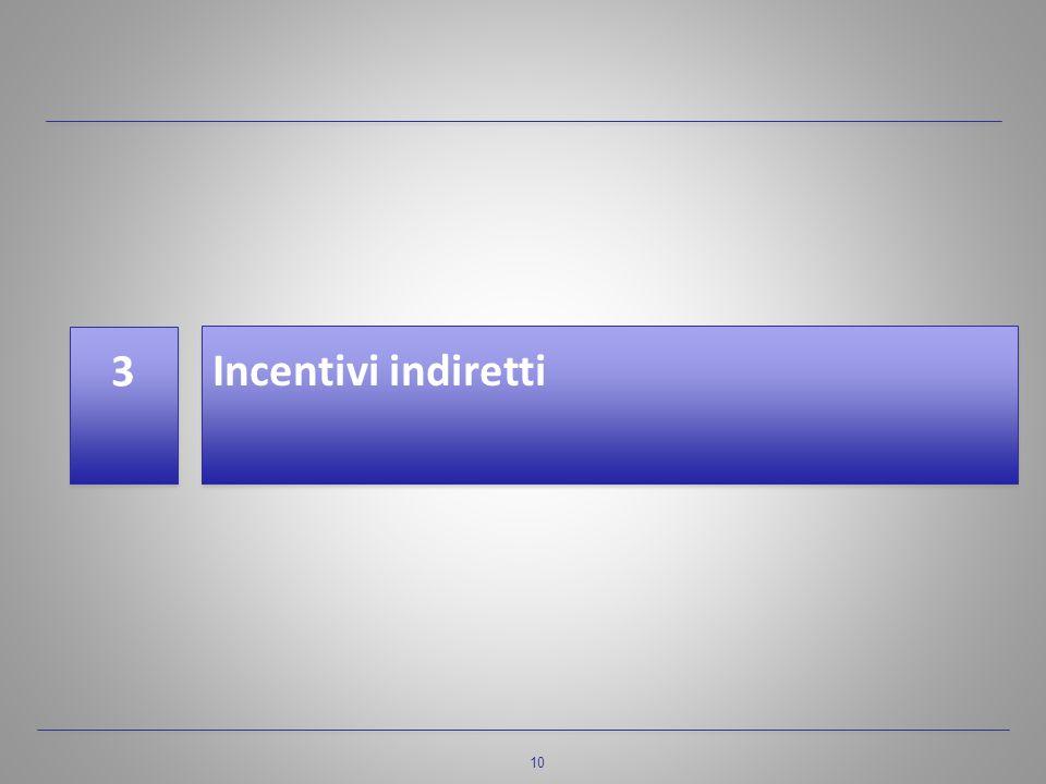 10 Incentivi indiretti 3 3