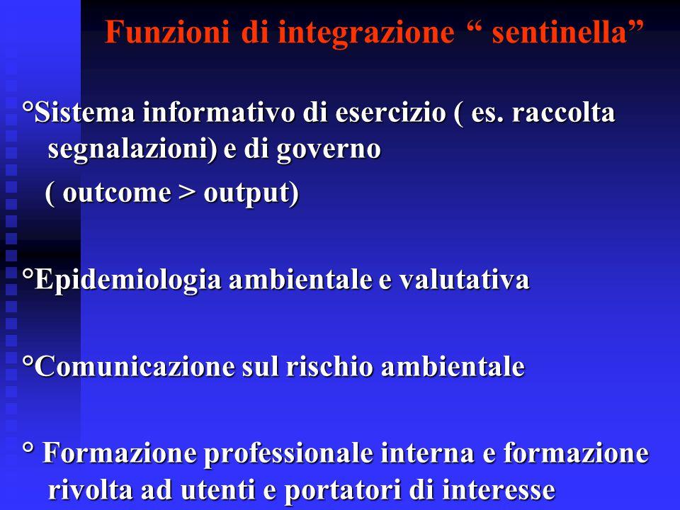 """Funzioni di integrazione """" sentinella"""" °Sistema informativo di esercizio ( es. raccolta segnalazioni) e di governo ( outcome > output) ( outcome > out"""