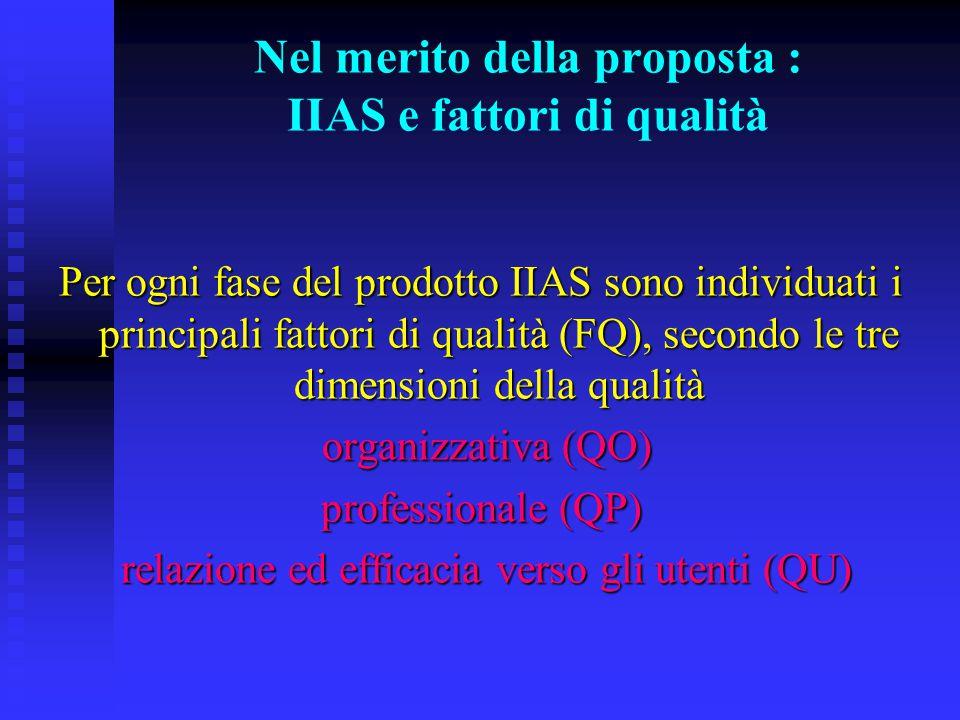 Nel merito della proposta : IIAS e fattori di qualità Per ogni fase del prodotto IIAS sono individuati i principali fattori di qualità (FQ), secondo l