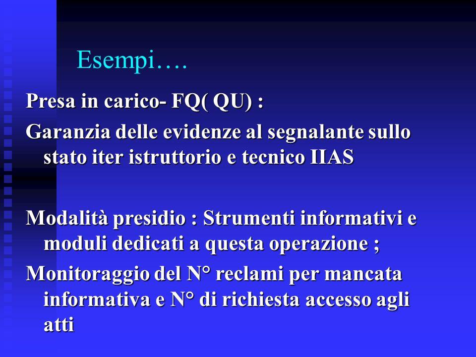 Esempi…. Presa in carico- FQ( QU) : Garanzia delle evidenze al segnalante sullo stato iter istruttorio e tecnico IIAS Modalità presidio : Strumenti in