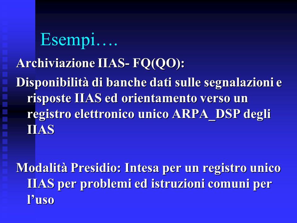 Esempi…. Archiviazione IIAS- FQ(QO): Disponibilità di banche dati sulle segnalazioni e risposte IIAS ed orientamento verso un registro elettronico uni