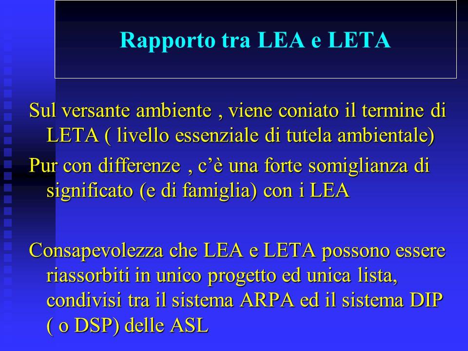 Rapporto tra LEA e LETA Sul versante ambiente, viene coniato il termine di LETA ( livello essenziale di tutela ambientale) Pur con differenze, c'è una