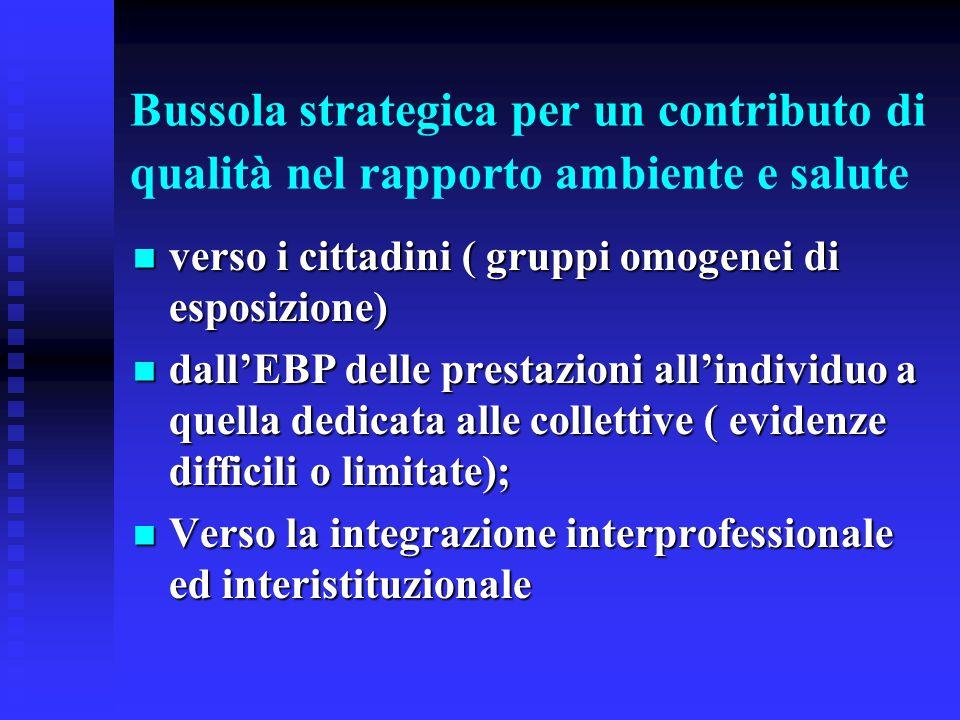 Bussola strategica per un contributo di qualità nel rapporto ambiente e salute verso i cittadini ( gruppi omogenei di esposizione) verso i cittadini (