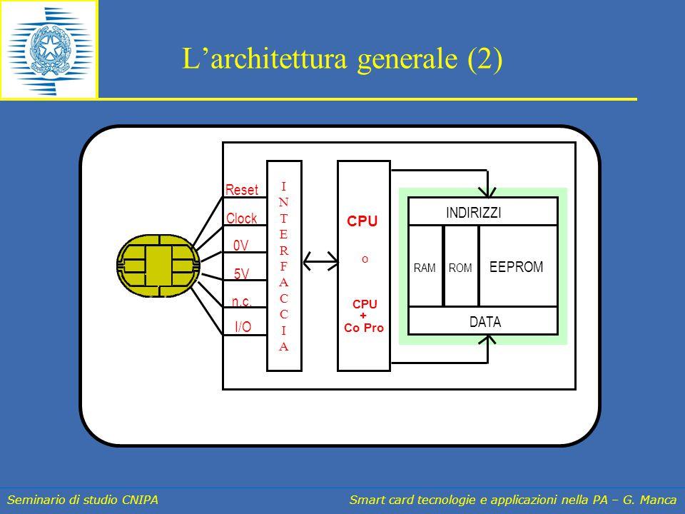 Seminario di studio CNIPA Smart card tecnologie e applicazioni nella PA – G. Manca L'architettura generale (2) INTERFACCIAINTERFACCIA CPU RAMROM EEPRO
