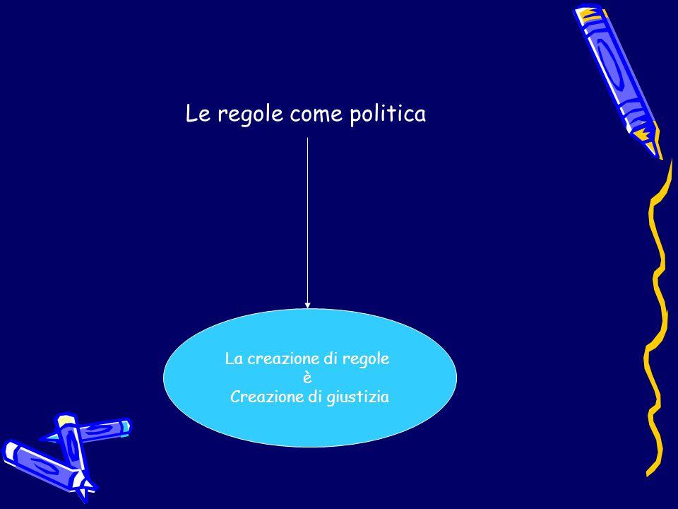 Le regole come politica La creazione di regole è Creazione di giustizia