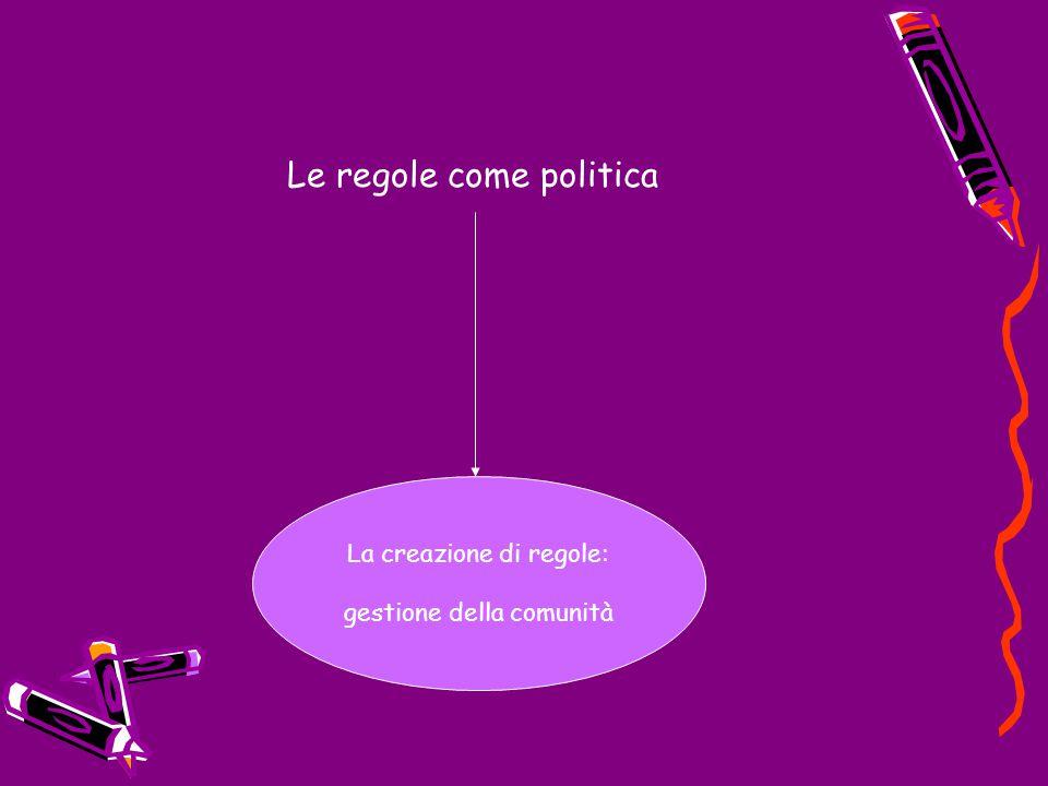 Le regole come politica La creazione di regole: gestione della comunità