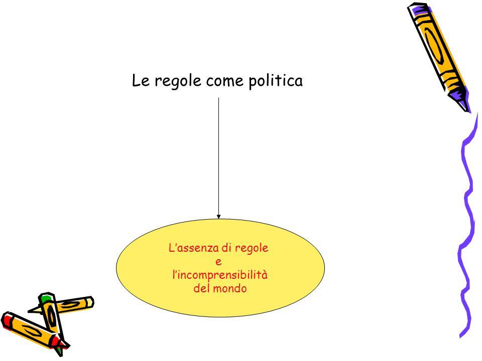 Le regole come politica L'assenza di regole e l'incomprensibilità del mondo