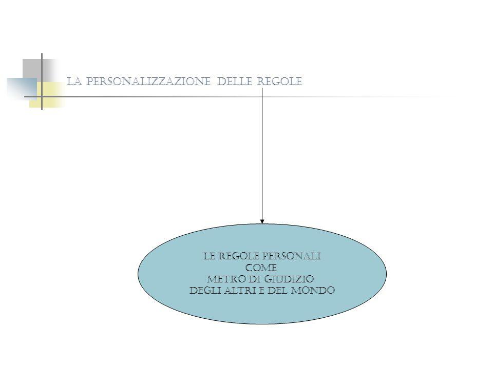 La personalizzazione delle regole Le regole personali Come Metro di giudizio degli altri e del mondo
