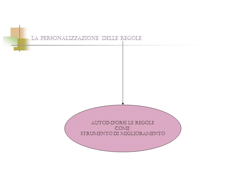 La personalizzazione delle regole Autoimporsi le regole Come Strumento di miglioramento