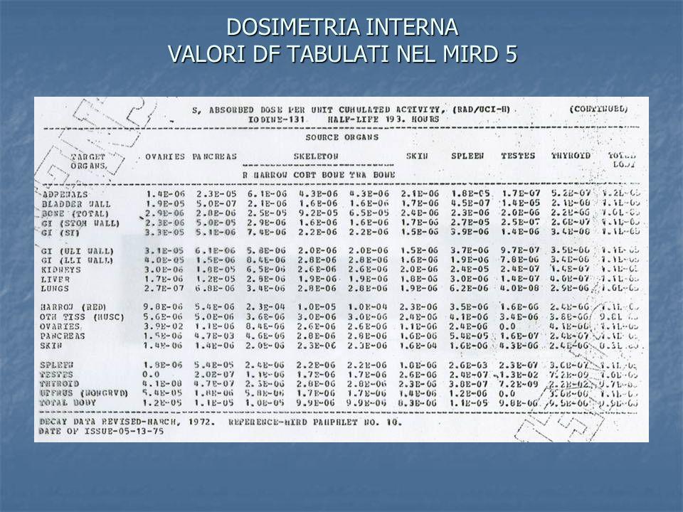 DOSIMETRIA INTERNA VALORI DF TABULATI NEL MIRD 5