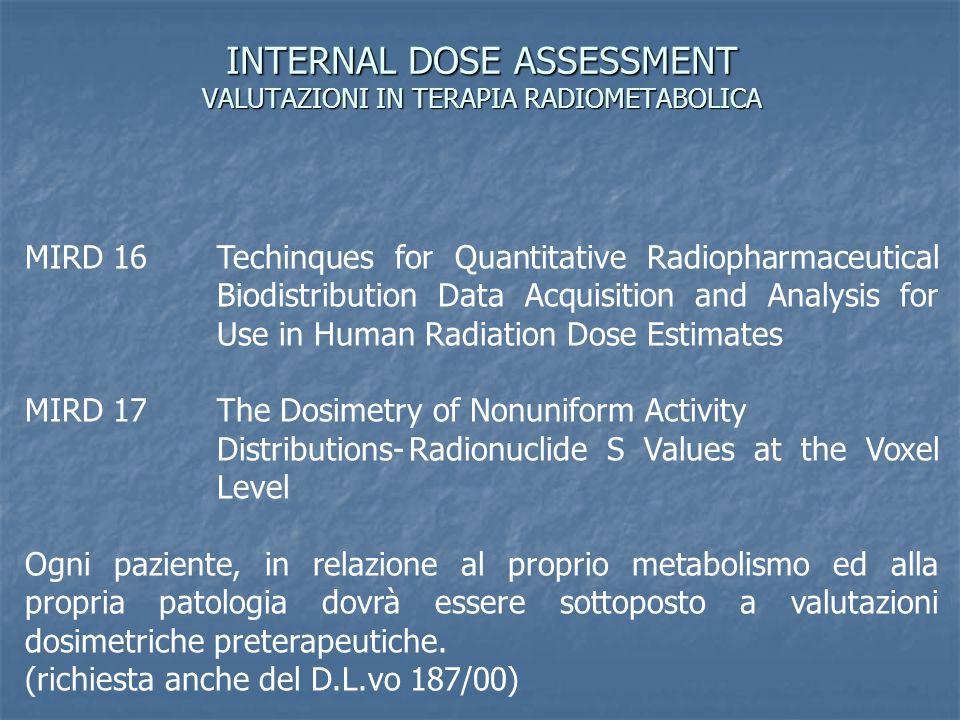 INTERNAL DOSE ASSESSMENT VALUTAZIONI IN TERAPIA RADIOMETABOLICA MIRD 16Techinques for Quantitative Radiopharmaceutical Biodistribution Data Acquisitio