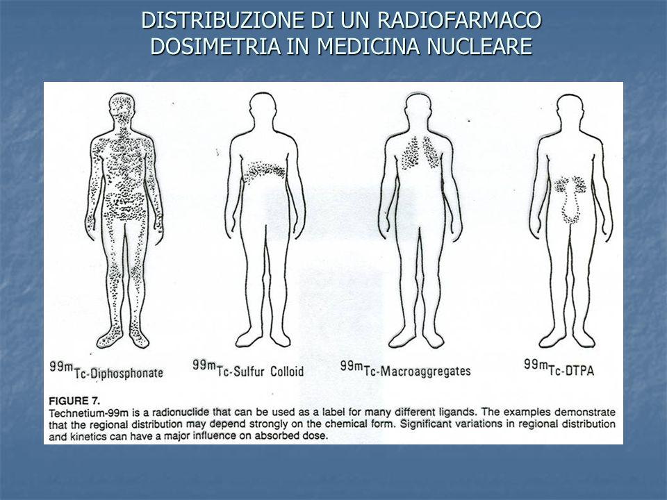 RILASCIO DI ATTIVITA' NEI VARI ORGANI E TESSUTI DOSIMETRIA IN MEDICINA NUCLEARE
