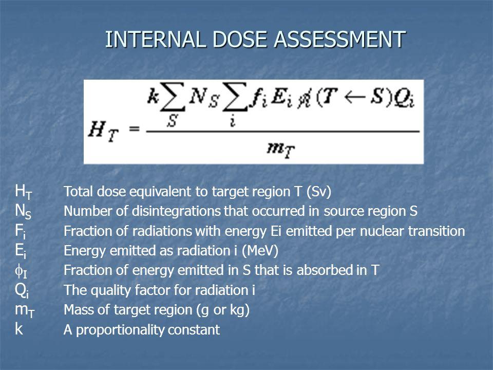 MIRD 16 Deterrminazione della biodistribuzione di un radiofarmaco per la determinazione della dose assorbita dal deposito di radionuclidi nell'organismo.