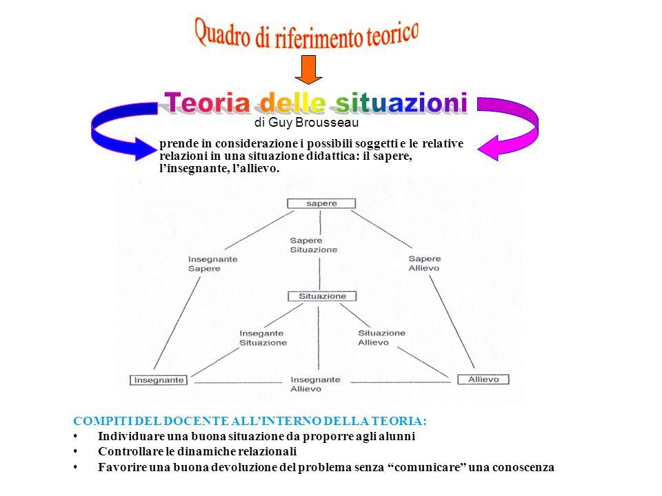 prende in considerazione i possibili soggetti e le relative relazioni in una situazione didattica: il sapere, l'insegnante, l'allievo.