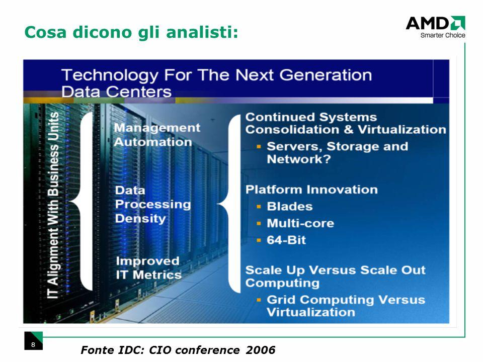 8 Cosa dicono gli analisti: Fonte IDC: CIO conference 2006