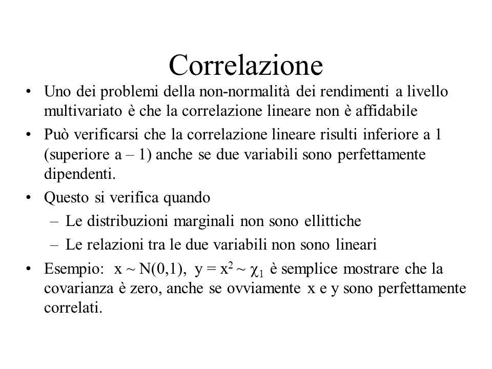 Correlazione Uno dei problemi della non-normalità dei rendimenti a livello multivariato è che la correlazione lineare non è affidabile Può verificarsi