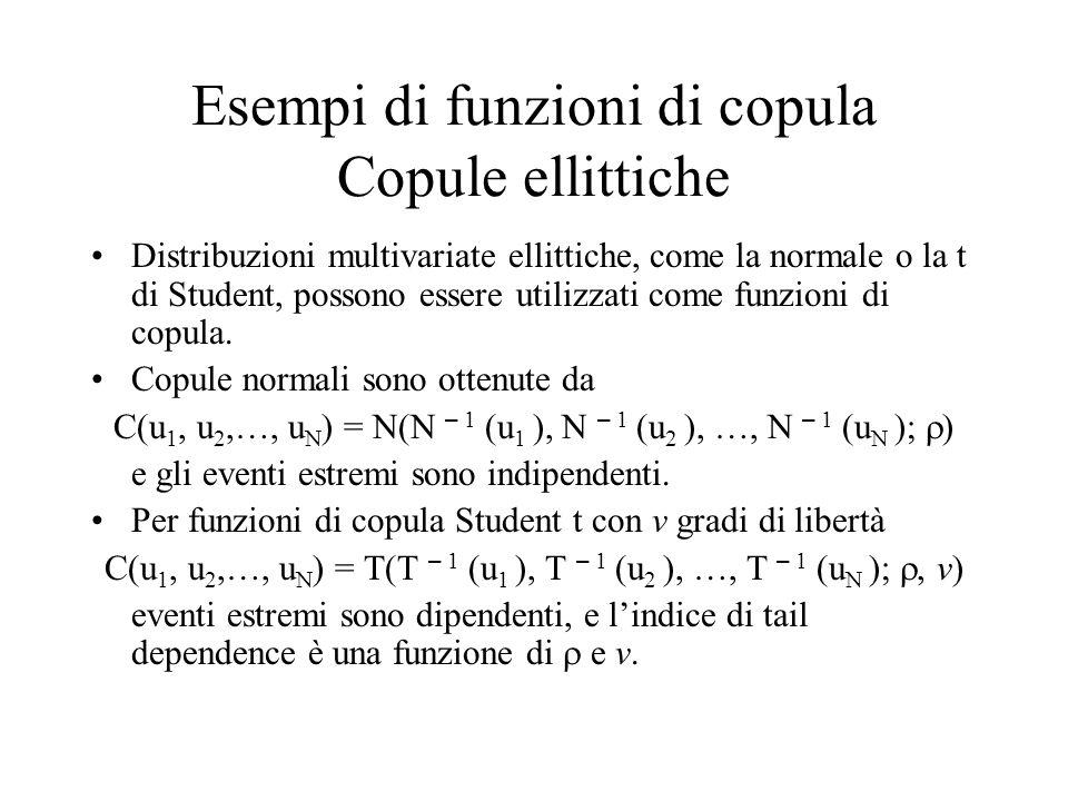 Esempi di funzioni di copula Copule ellittiche Distribuzioni multivariate ellittiche, come la normale o la t di Student, possono essere utilizzati com