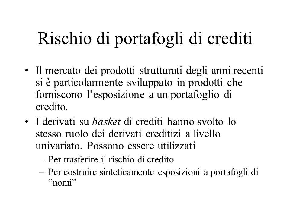 Portafogli di CDS Assumiamo di avere un portafoglio di un numero limitato anche se non trascurabile di CDS (assumiamo 50-100 nomi, ad esempio) Vogliamo definire la probabilità di perdita su tutto il portafoglio.