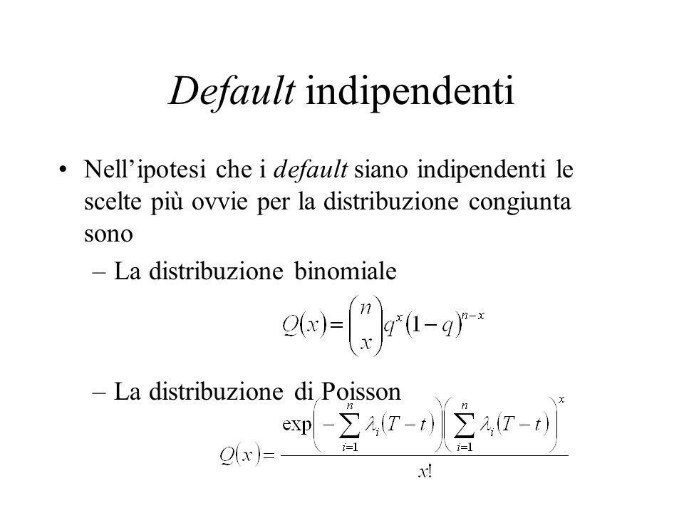 Default indipendenti Nell'ipotesi che i default siano indipendenti le scelte più ovvie per la distribuzione congiunta sono –La distribuzione binomiale