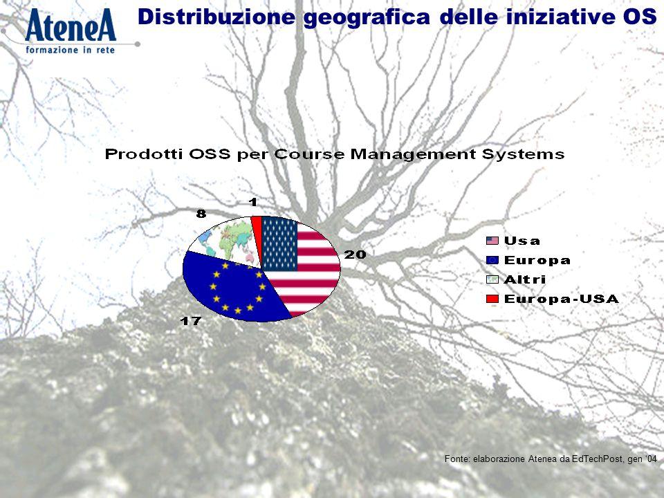 Distribuzione geografica delle iniziative OS Fonte: elaborazione Atenea da EdTechPost, gen '04