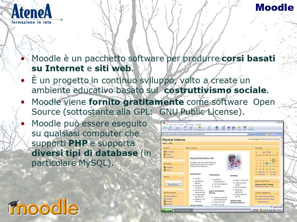 Moodle Moodle è un pacchetto software per produrre corsi basati su Internet e siti web.