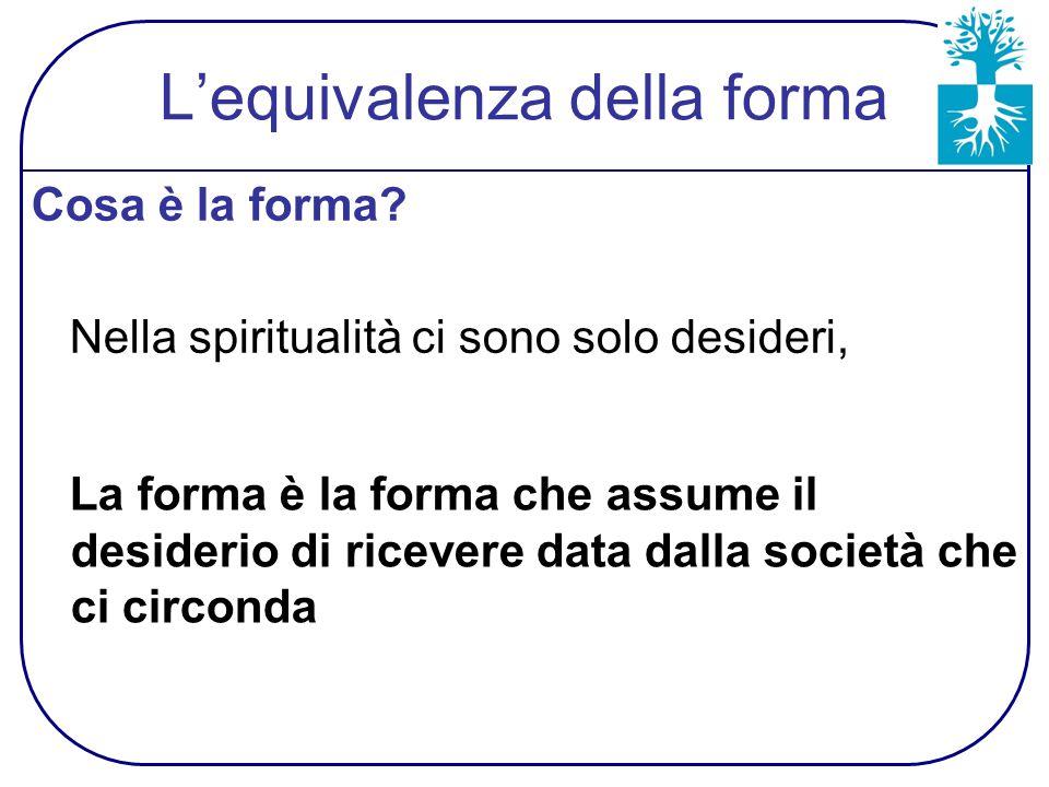 L'equivalenza della forma Cosa è la forma.