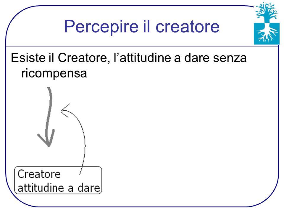 Percepire il creatore Esiste il Creatore, l'attitudine a dare senza ricompensa