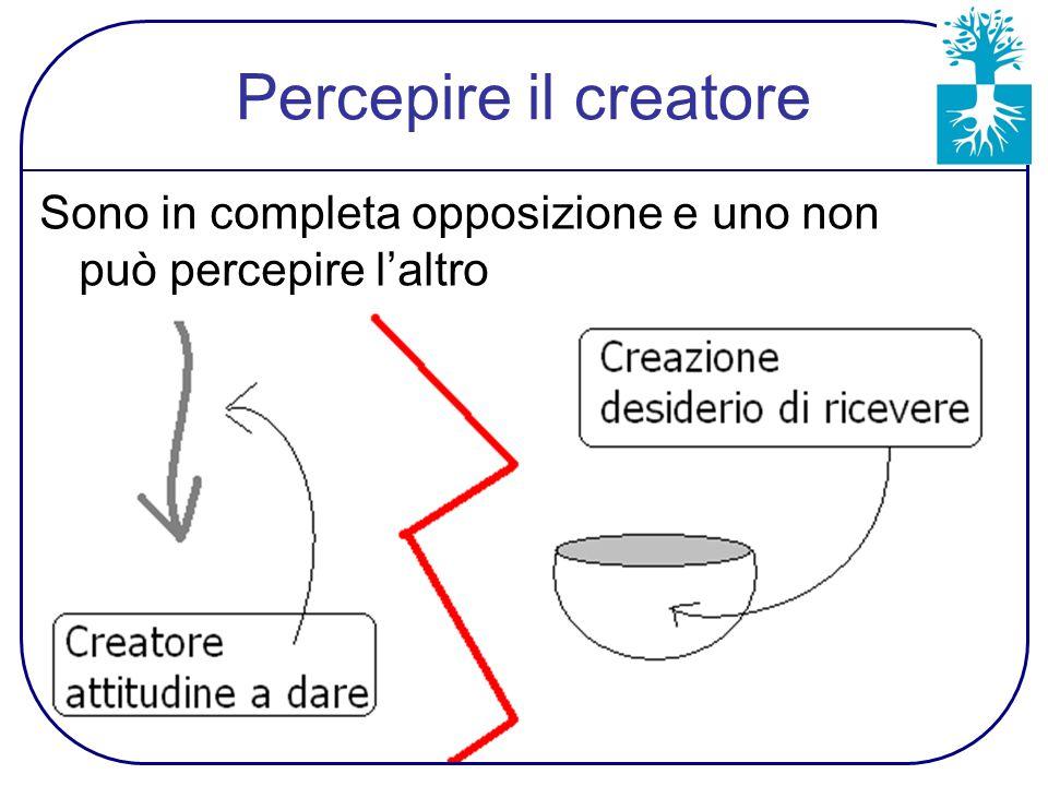 Percepire il creatore Sono in completa opposizione e uno non può percepire l'altro