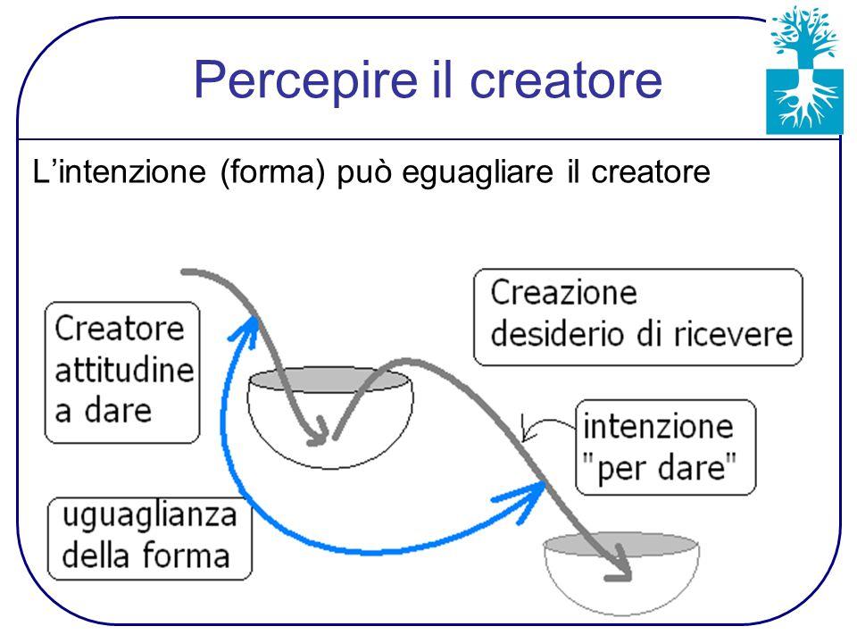 Percepire il creatore L'intenzione (forma) può eguagliare il creatore