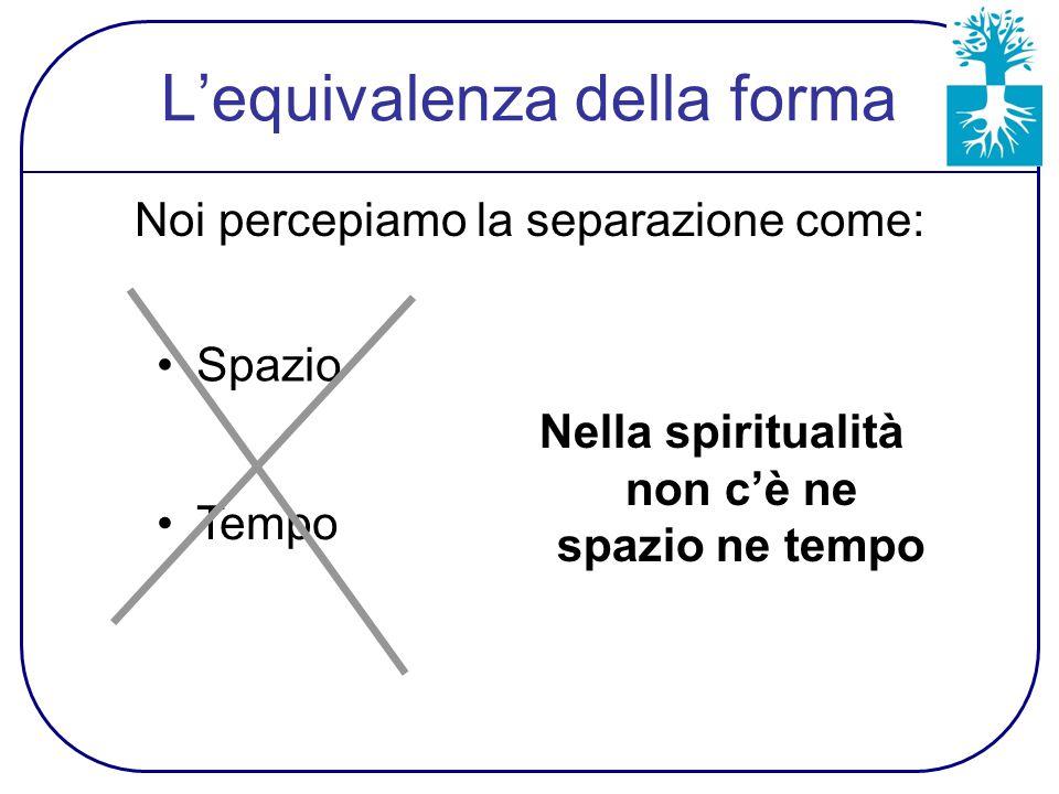 L'equivalenza della forma Noi percepiamo la separazione come: Nella spiritualità non c'è ne spazio ne tempo Spazio Tempo