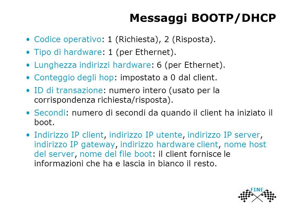 Messaggi BOOTP/DHCP Codice operativo: 1 (Richiesta), 2 (Risposta).