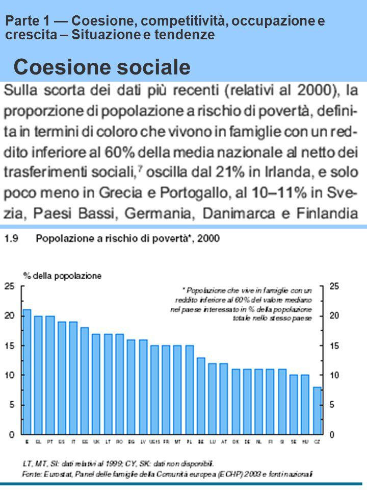 Coesione sociale Parte 1 — Coesione, competitività, occupazione e crescita – Situazione e tendenze
