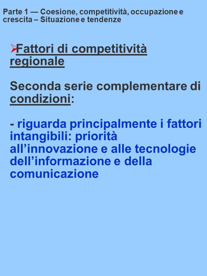   Fattori di competitività regionale Seconda serie complementare di condizioni: - riguarda principalmente i fattori intangibili: priorità all'innovazione e alle tecnologie dell'informazione e della comunicazione Parte 1 — Coesione, competitività, occupazione e crescita – Situazione e tendenze
