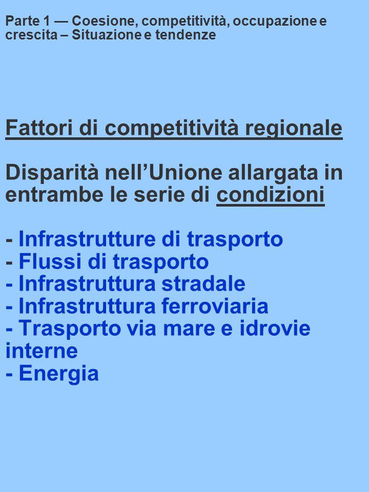 Fattori di competitività regionale Disparità nell'Unione allargata in entrambe le serie di condizioni - Infrastrutture di trasporto - Flussi di trasporto - Infrastruttura stradale - Infrastruttura ferroviaria - Trasporto via mare e idrovie interne - Energia Parte 1 — Coesione, competitività, occupazione e crescita – Situazione e tendenze