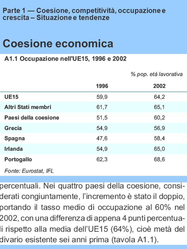 Coesione economica Parte 1 — Coesione, competitività, occupazione e crescita – Situazione e tendenze
