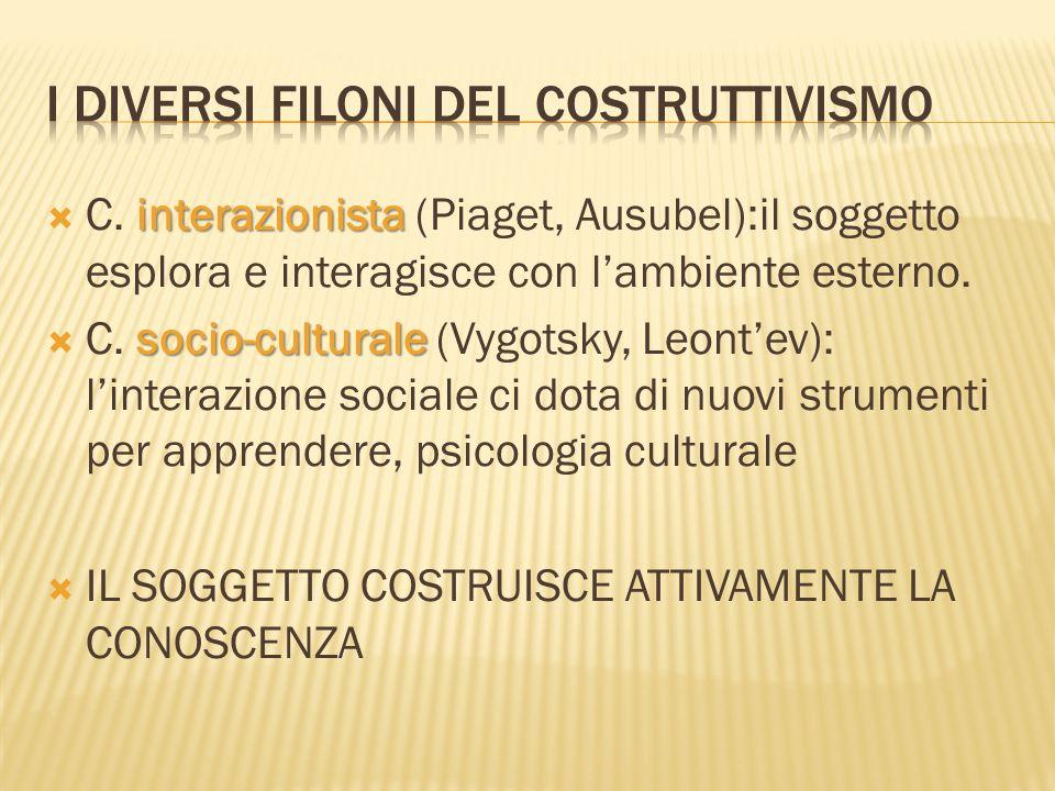 interazionista  C. interazionista (Piaget, Ausubel):il soggetto esplora e interagisce con l'ambiente esterno. socio-culturale  C. socio-culturale (V