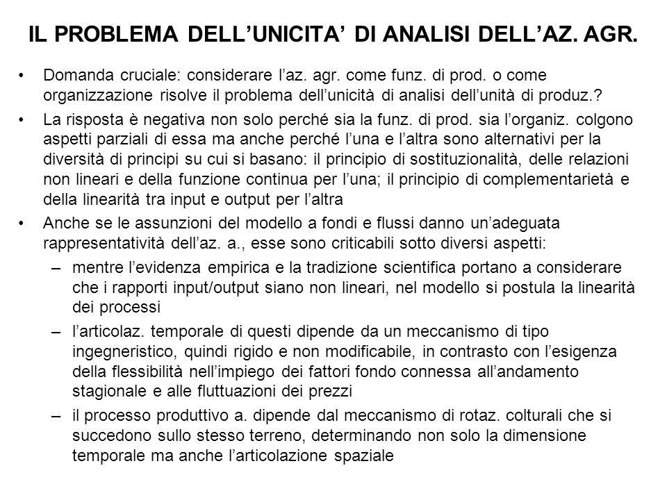 IL PROBLEMA DELL'UNICITA' DI ANALISI DELL'AZ. AGR. Domanda cruciale: considerare l'az. agr. come funz. di prod. o come organizzazione risolve il probl