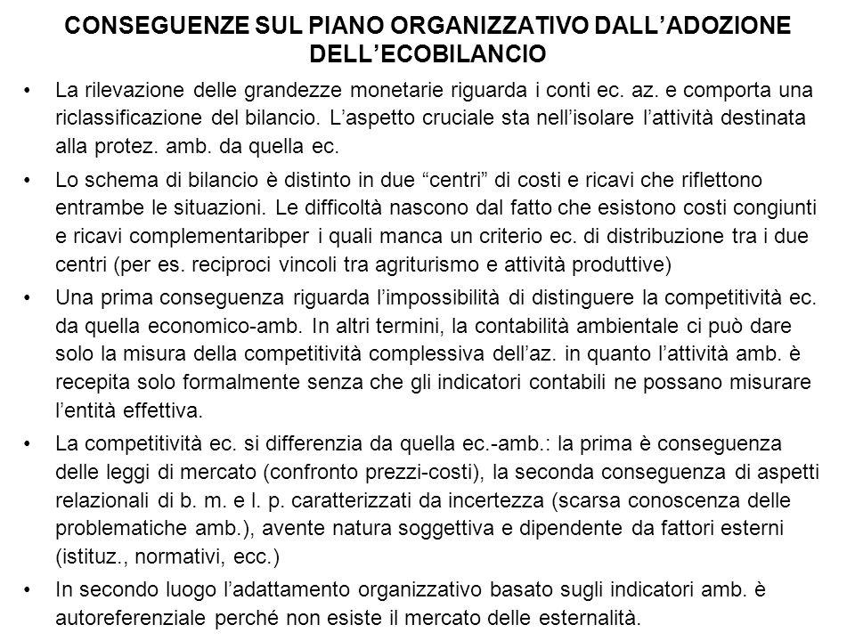 CONSEGUENZE SUL PIANO ORGANIZZATIVO DALL'ADOZIONE DELL'ECOBILANCIO La rilevazione delle grandezze monetarie riguarda i conti ec. az. e comporta una ri