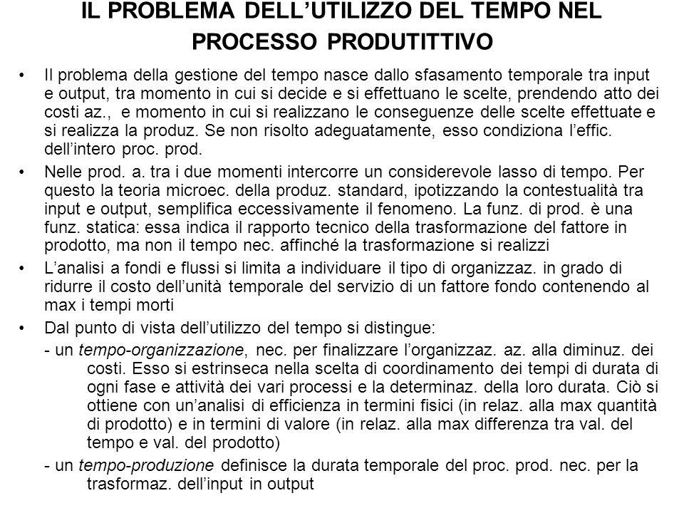 IL PROBLEMA DELL'UTILIZZO DEL TEMPO NEL PROCESSO PRODUTITTIVO Il problema della gestione del tempo nasce dallo sfasamento temporale tra input e output