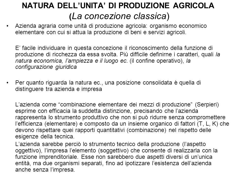 NATURA DELL'UNITA' DI PRODUZIONE AGRICOLA ( La concezione classica) Azienda agraria come unità di produzione agricola: organismo economico elementare con cui si attua la produzione di beni e servizi agricoli.