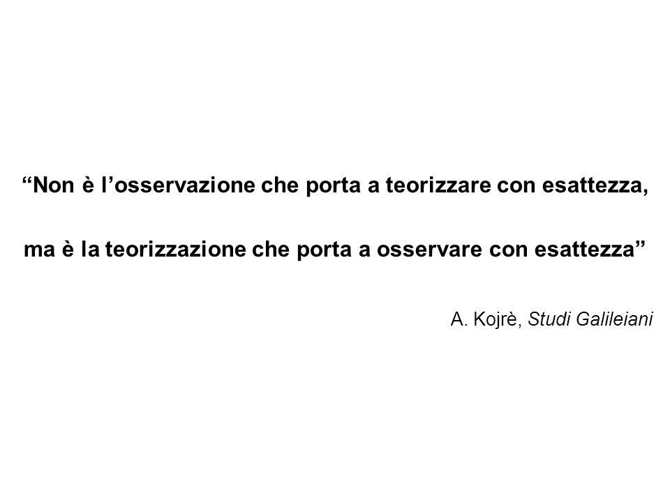 """""""Non è l'osservazione che porta a teorizzare con esattezza, ma è la teorizzazione che porta a osservare con esattezza"""" A. Kojrè, Studi Galileiani"""