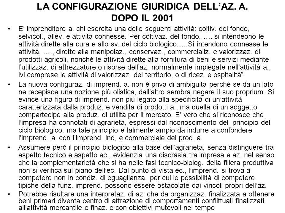 LA CONFIGURAZIONE GIURIDICA DELL'AZ.A. DOPO IL 2001 E' imprenditore a.